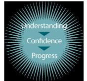 Understanding, Confidence, Progress